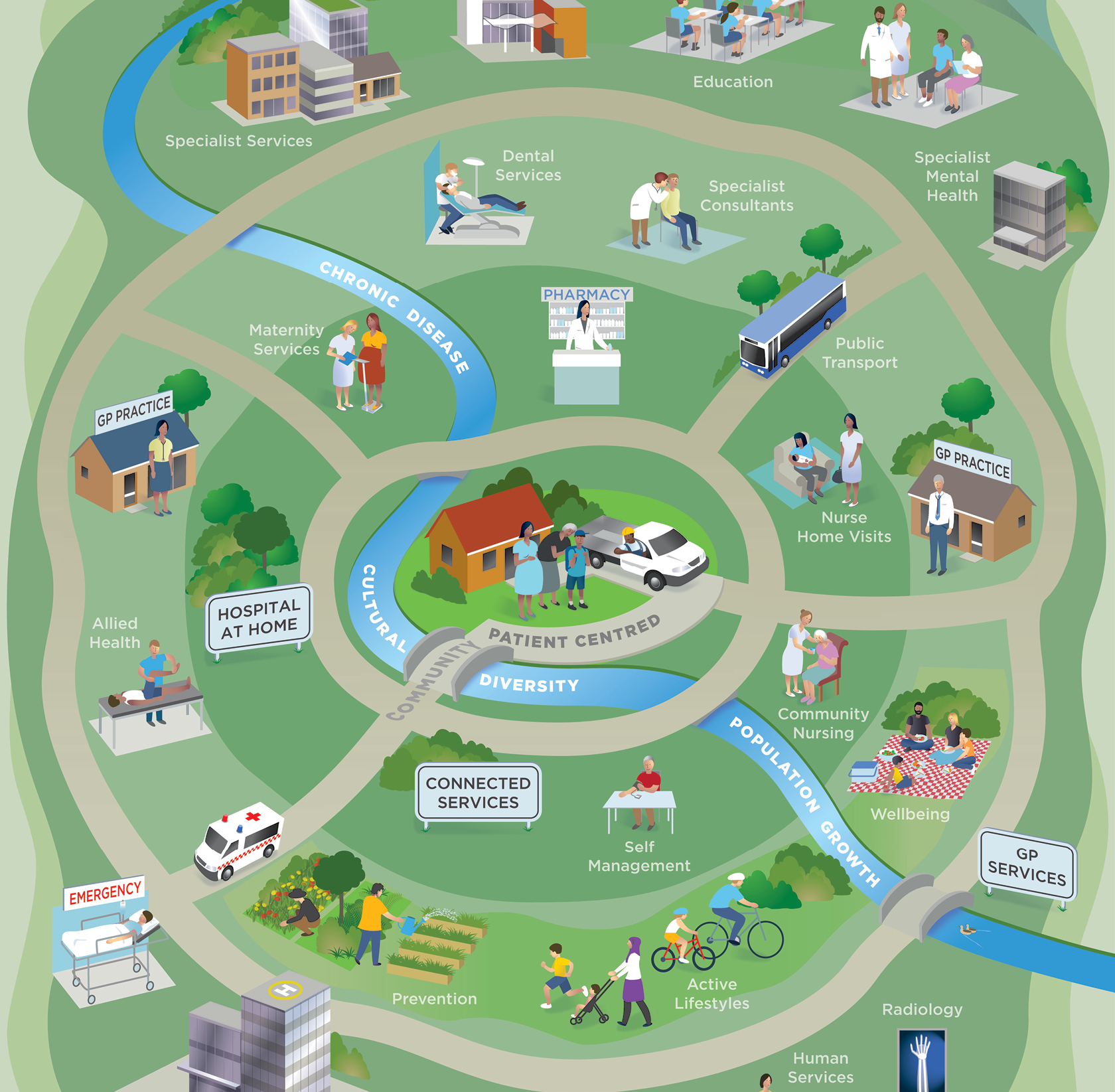 Portfolio 5_Western Sydney Health Illustration_V1